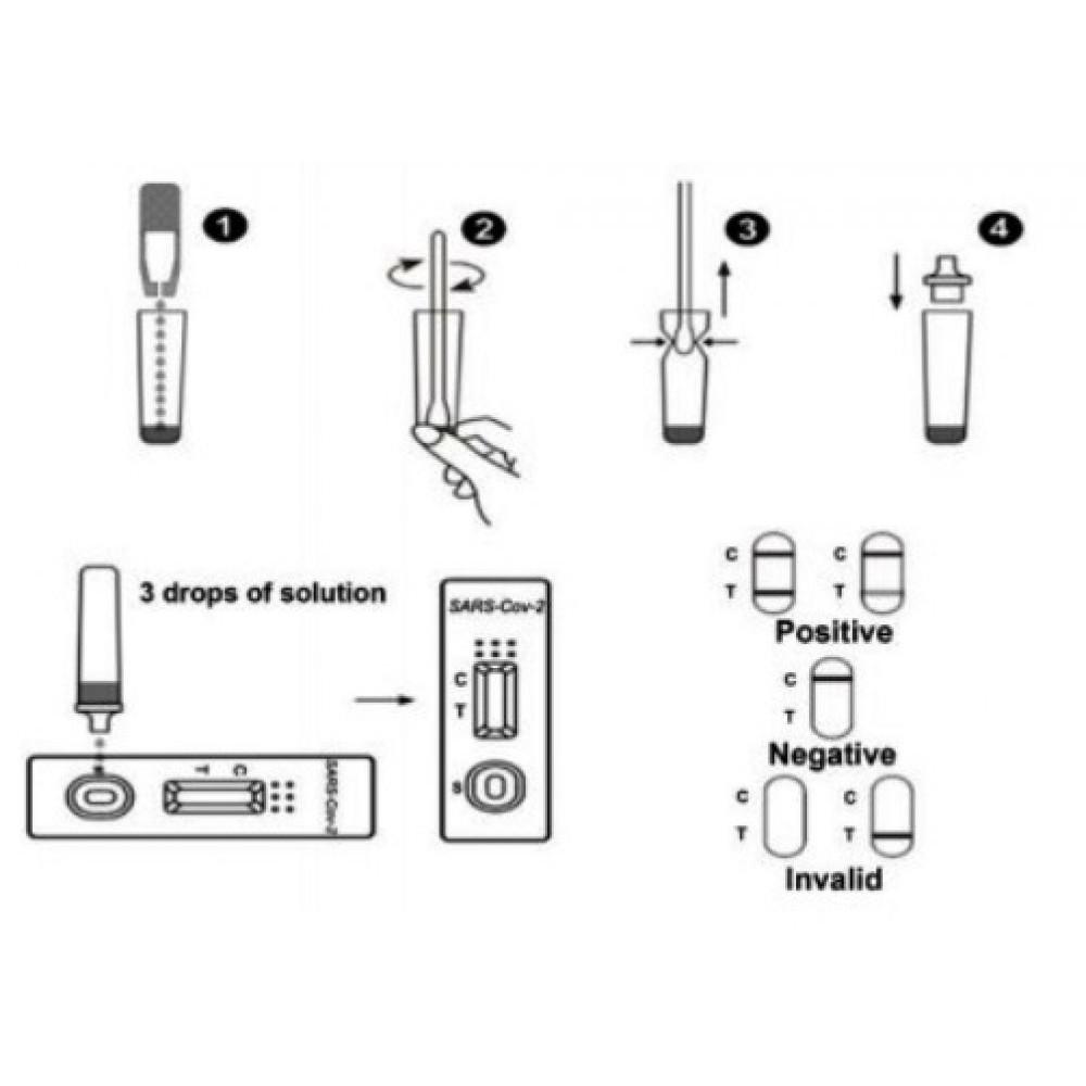 Realy Tech - Rapid Test Σάλιου Ανίχνευσης Αντιγόνου COVID-19, 1τμχ